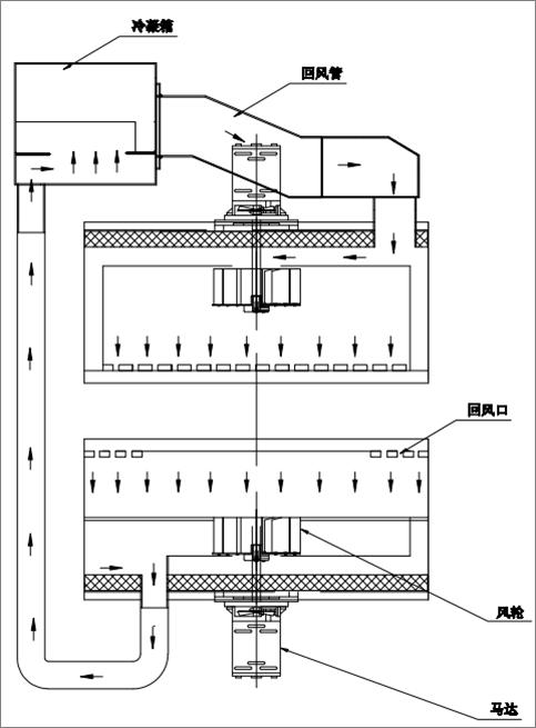 科隆威回流焊冷却系统