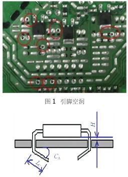波峰焊印刷的电路板